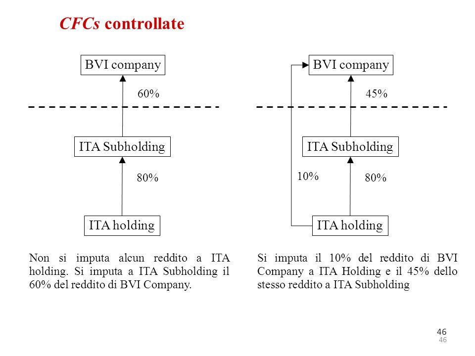 46 CFCs controllate ITA holding ITA Subholding Non si imputa alcun reddito a ITA holding. Si imputa a ITA Subholding il 60% del reddito di BVI Company