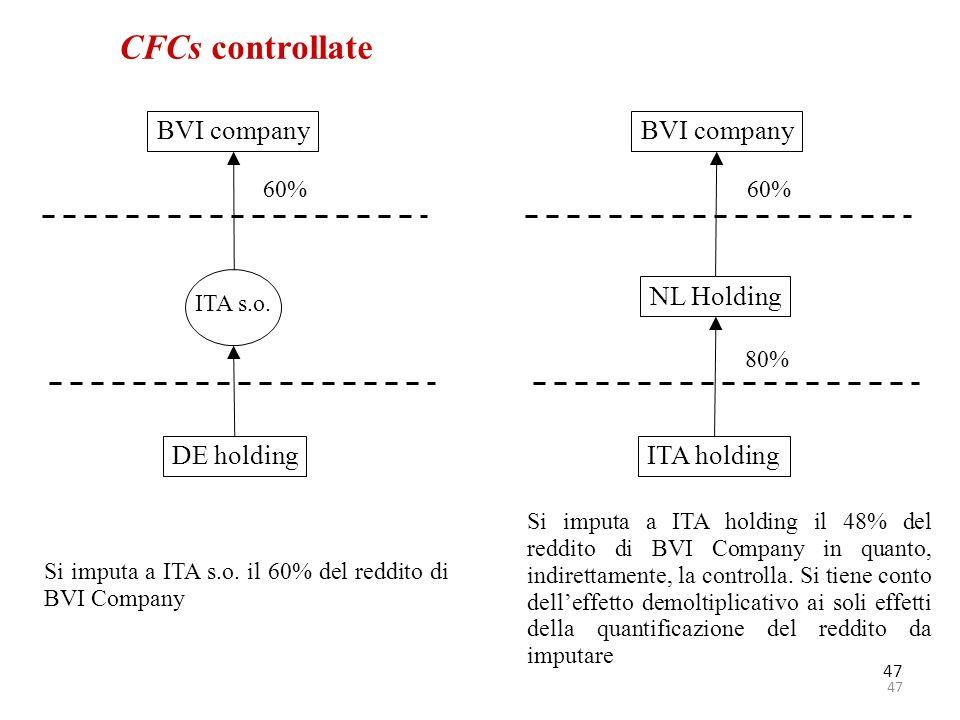 47 CFCs controllate ITA holding NL Holding Si imputa a ITA holding il 48% del reddito di BVI Company in quanto, indirettamente, la controlla. Si tiene