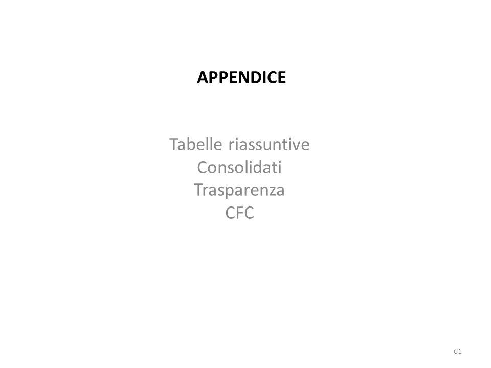 APPENDICE Tabelle riassuntive Consolidati Trasparenza CFC 61