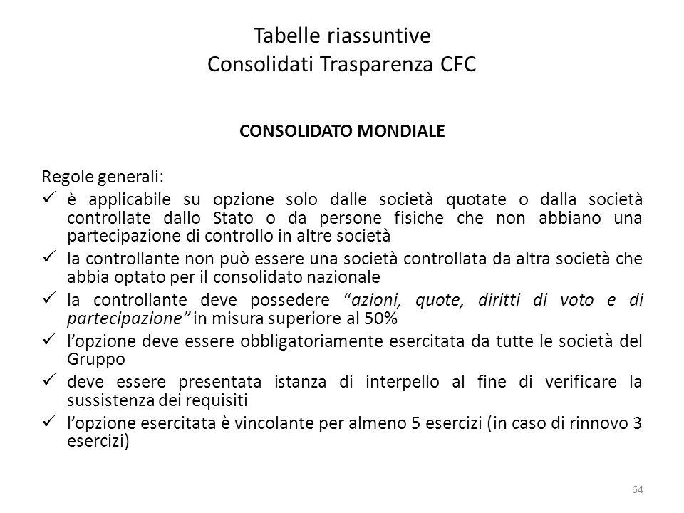 Tabelle riassuntive Consolidati Trasparenza CFC CONSOLIDATO MONDIALE Regole generali: è applicabile su opzione solo dalle società quotate o dalla soci
