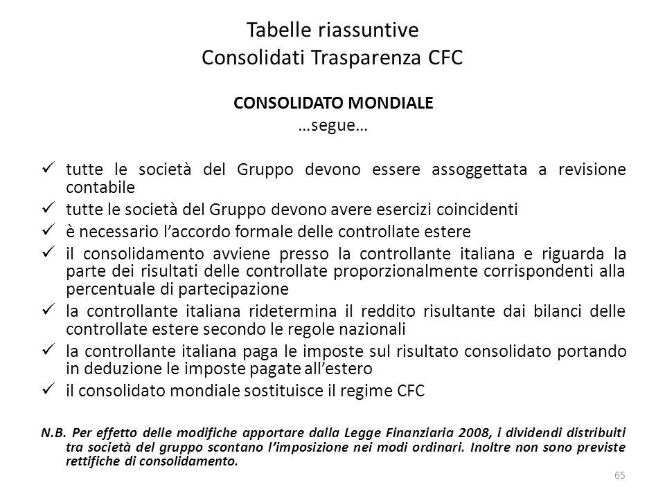 Tabelle riassuntive Consolidati Trasparenza CFC CONSOLIDATO MONDIALE …segue… tutte le società del Gruppo devono essere assoggettata a revisione contab