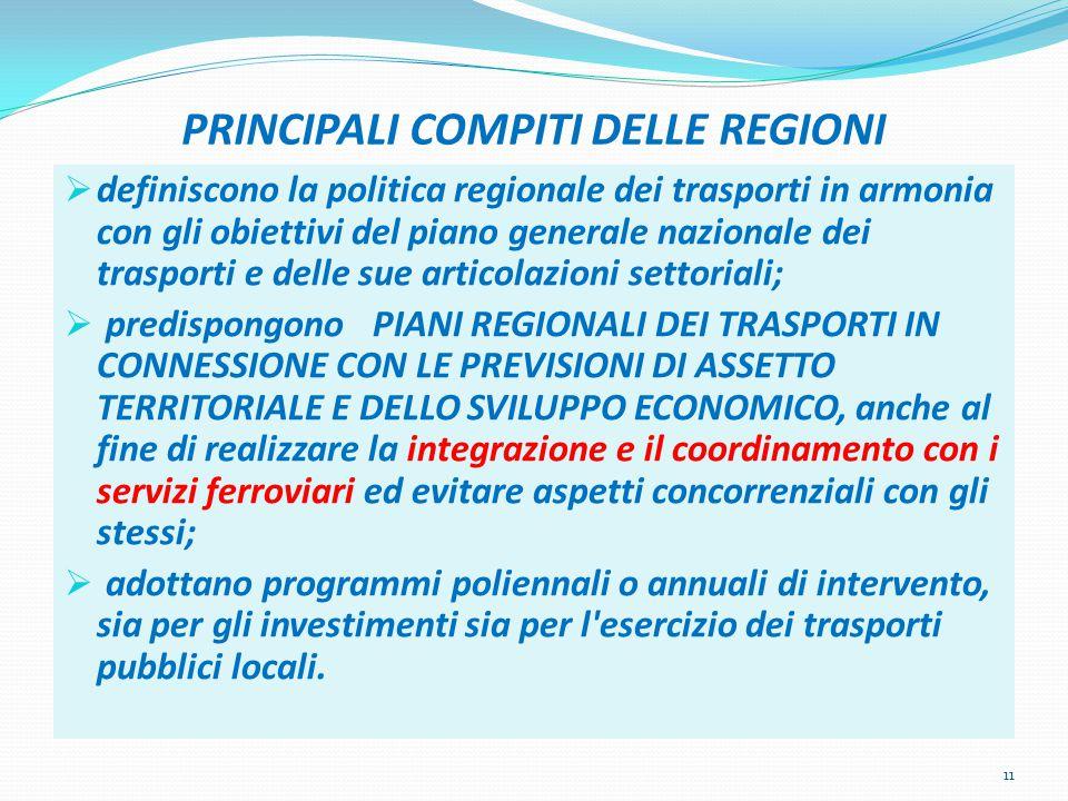 PRINCIPALI COMPITI DELLE REGIONI  definiscono la politica regionale dei trasporti in armonia con gli obiettivi del piano generale nazionale dei trasporti e delle sue articolazioni settoriali;  predispongono PIANI REGIONALI DEI TRASPORTI IN CONNESSIONE CON LE PREVISIONI DI ASSETTO TERRITORIALE E DELLO SVILUPPO ECONOMICO, anche al fine di realizzare la integrazione e il coordinamento con i servizi ferroviari ed evitare aspetti concorrenziali con gli stessi;  adottano programmi poliennali o annuali di intervento, sia per gli investimenti sia per l esercizio dei trasporti pubblici locali.