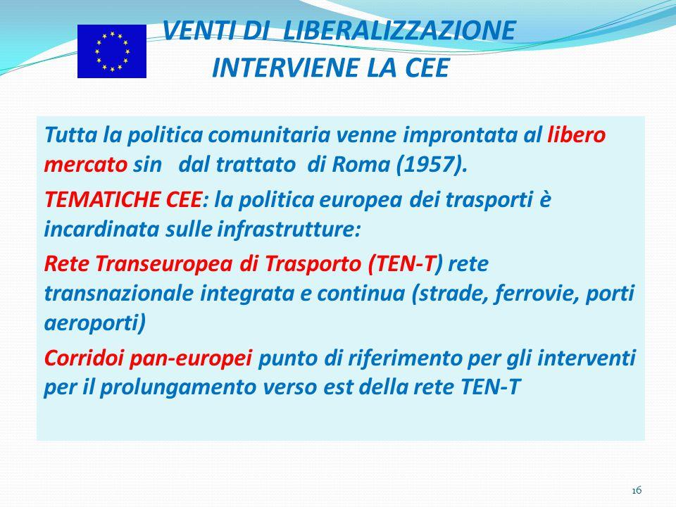 VENTI DI LIBERALIZZAZIONE INTERVIENE LA CEE Tutta la politica comunitaria venne improntata al libero mercato sin dal trattato di Roma (1957).