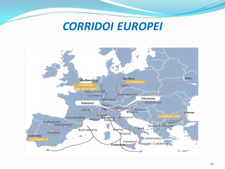 CORRIDOI EUROPEI 19
