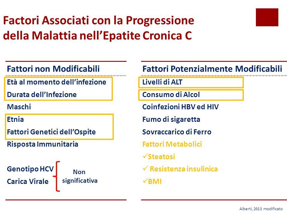 Factori Associati con la Progressione della Malattia nell'Epatite Cronica C Fattori non ModificabiliFattori Potenzialmente Modificabili Età al momento