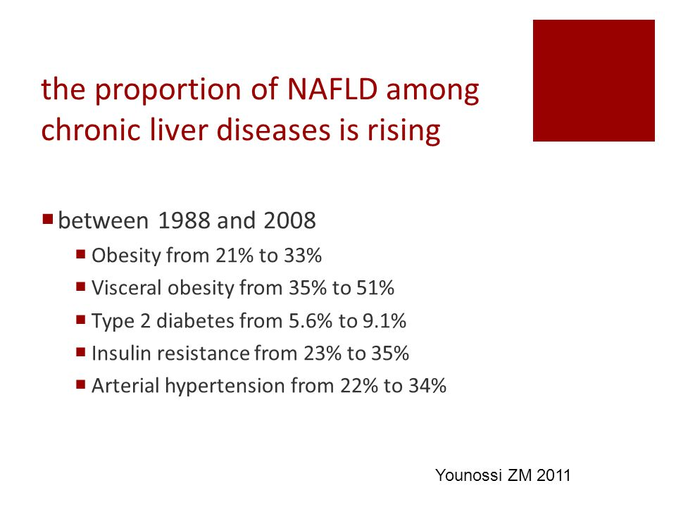 the proportion of NAFLD among chronic liver diseases is rising  between 1988 and 2008  Obesity from 21% to 33%  Visceral obesity from 35% to 51%  Type 2 diabetes from 5.6% to 9.1%  Insulin resistance from 23% to 35%  Arterial hypertension from 22% to 34% Younossi ZM 2011