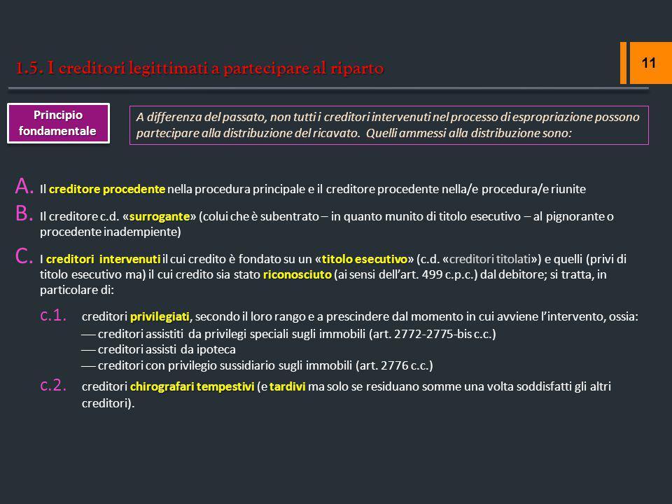 1.5. I creditori legittimati a partecipare al riparto 11 Principio fondamentale A differenza del passato, non tutti i creditori intervenuti nel proces