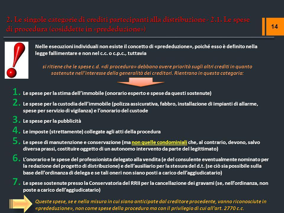 2. Le singole categorie di crediti partecipanti alla distribuzione - 2.1. Le spese di procedura (cosiddette in «prededuzione») 14 Nelle esecuzioni ind