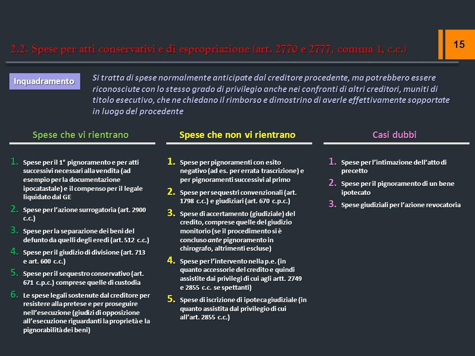 2.2. Spese per atti conservativi e di espropriazione (art. 2770 e 2777, comma 1, c.c.) 15 Inquadramento Si tratta di spese normalmente anticipate dal