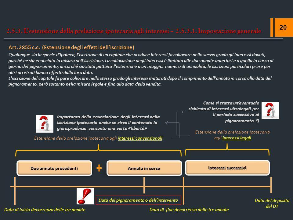2.5.3. L'estensione della prelazione ipotecaria agli interessi – 2.5.3.1. Impostazione generale 20 Art. 2855 c.c. (Estensione degli effetti dell'iscri