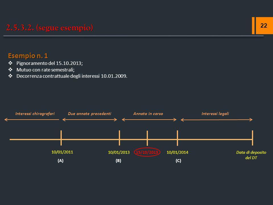 2.5.3.2. (segue esempio) 22 15/10/2013 Due annate precedentiInteressi legali 10/01/2011 Data di deposito del DT Esempio n. 1  Pignoramento del 15.10.