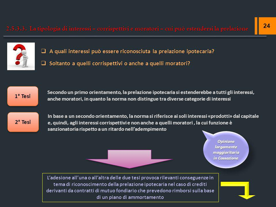 2.5.3.3. La tipologia di interessi – corrispettivi e moratori – cui può estendersi la prelazione 24  A quali interessi può essere riconosciuta la pre