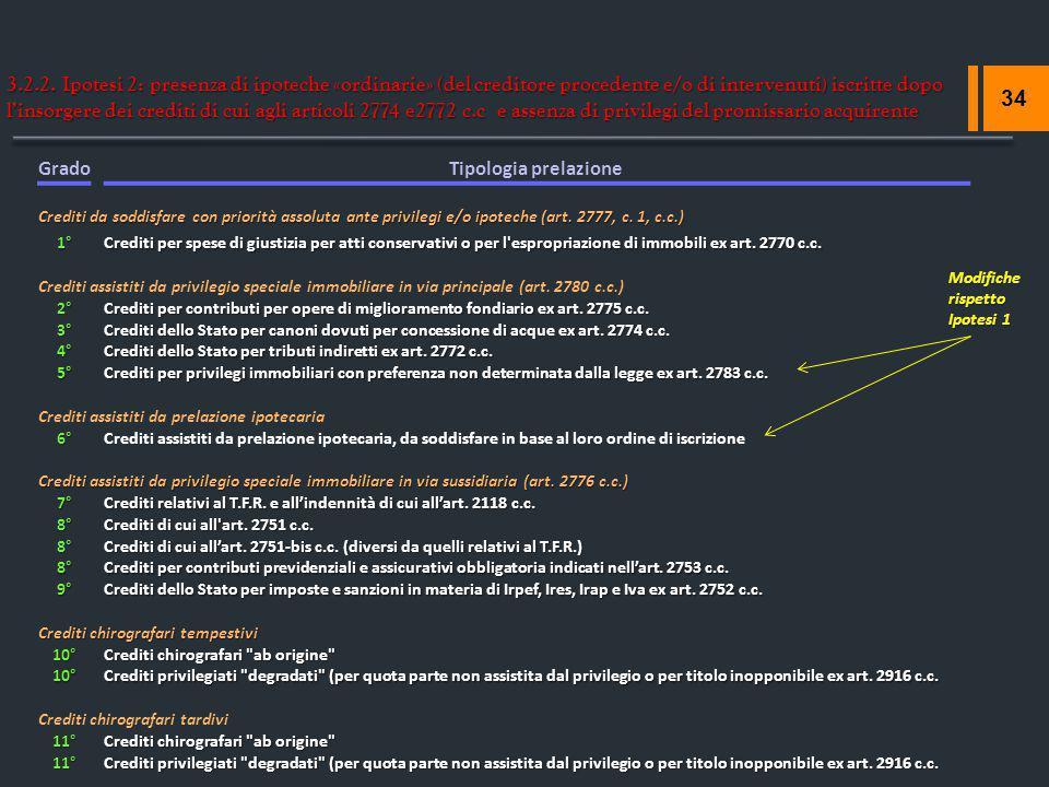 3.2.2. Ipotesi 2: presenza di ipoteche «ordinarie» (del creditore procedente e/o di intervenuti) iscritte dopo l'insorgere dei crediti di cui agli art