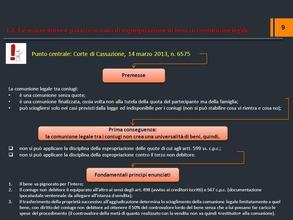 1.3. Le masse attive e passive in caso di espropriazione di beni in comunione legale 9 Punto centrale: Corte di Cassazione, 14 marzo 2013, n. 6575 La