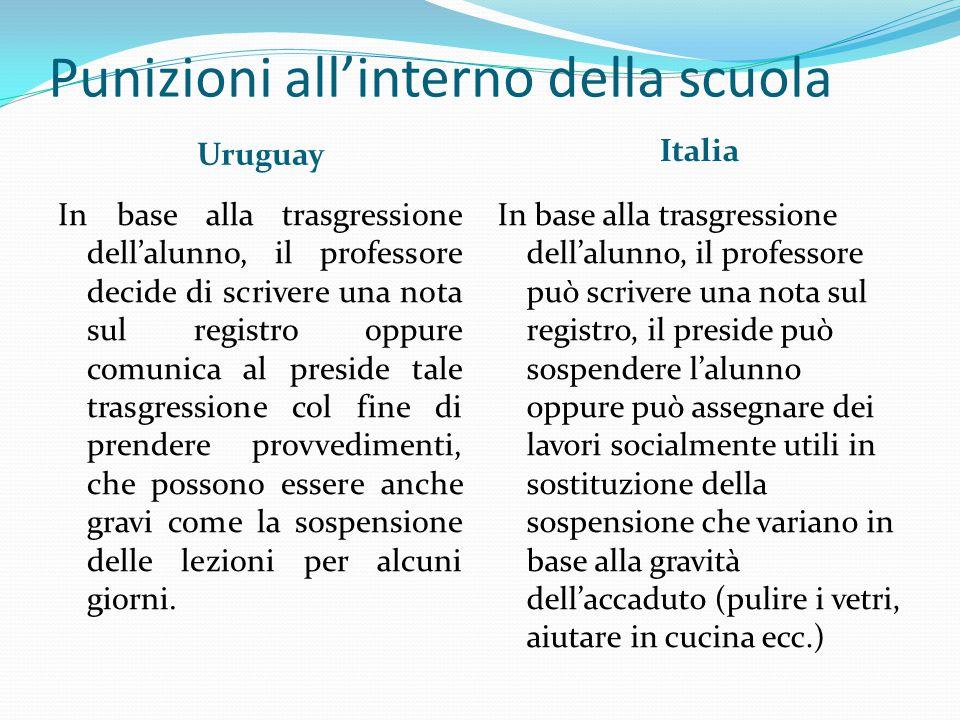 Punizioni all'interno della scuola Uruguay Italia In base alla trasgressione dell'alunno, il professore decide di scrivere una nota sul registro oppur