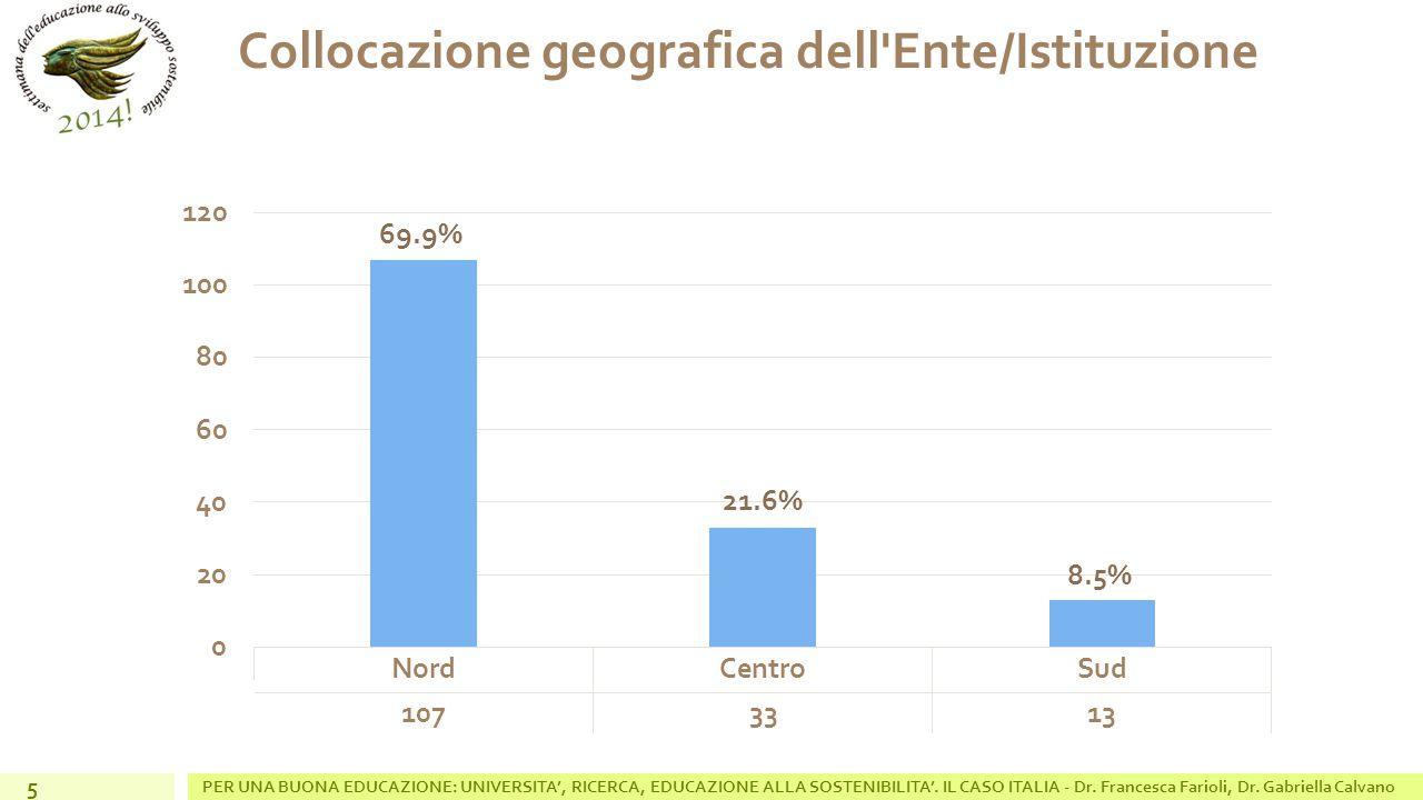 Collocazione geografica dell Ente/Istituzione PER UNA BUONA EDUCAZIONE: UNIVERSITA', RICERCA, EDUCAZIONE ALLA SOSTENIBILITA'.
