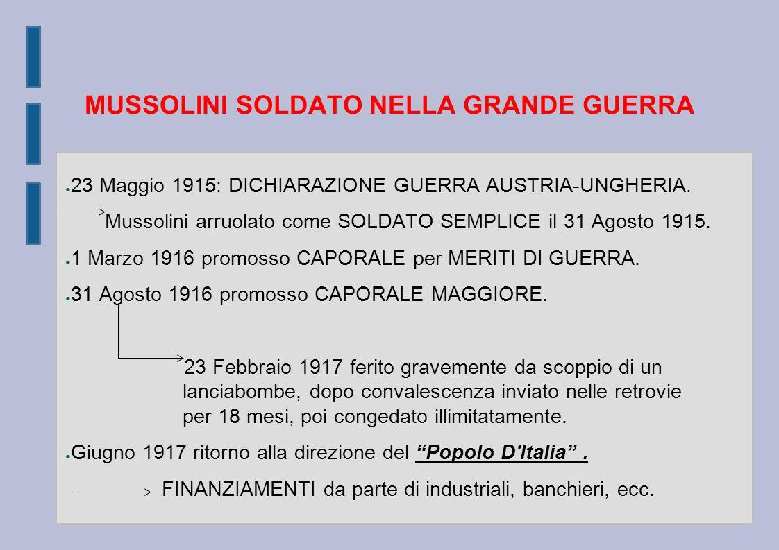MUSSOLINI SOLDATO NELLA GRANDE GUERRA ● 23 Maggio 1915: DICHIARAZIONE GUERRA AUSTRIA-UNGHERIA.