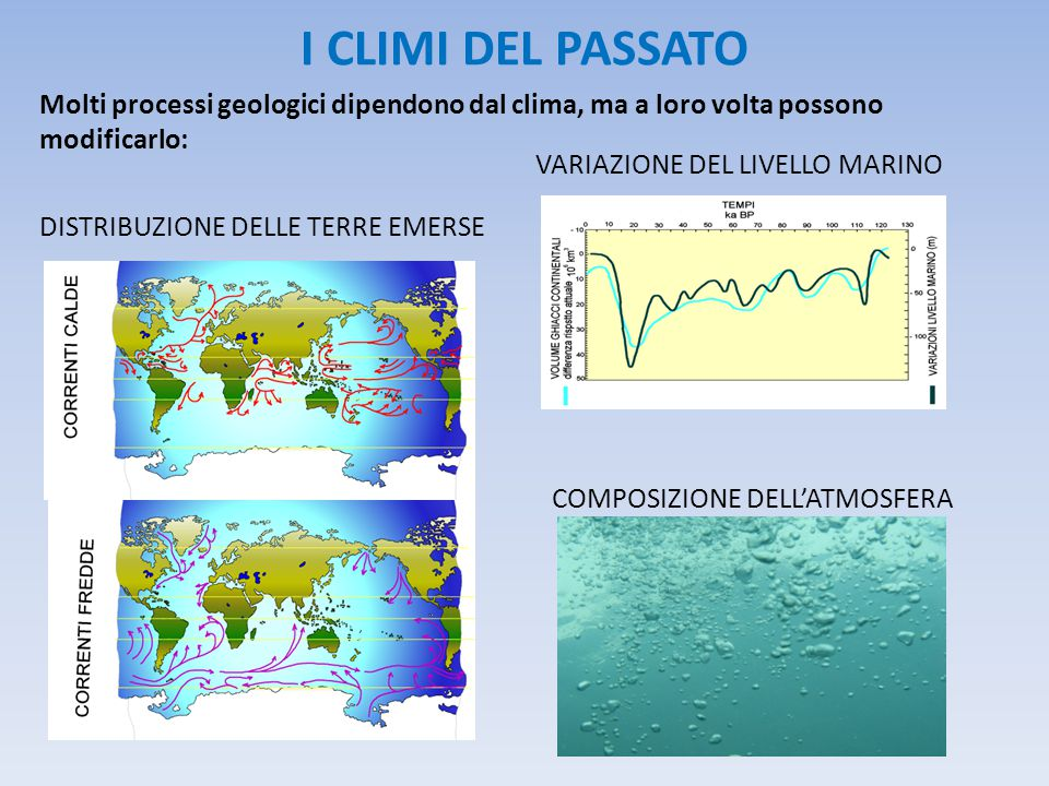 I CLIMI DEL PASSATO Molti processi geologici dipendono dal clima, ma a loro volta possono modificarlo: DISTRIBUZIONE DELLE TERRE EMERSE VARIAZIONE DEL LIVELLO MARINO COMPOSIZIONE DELL'ATMOSFERA