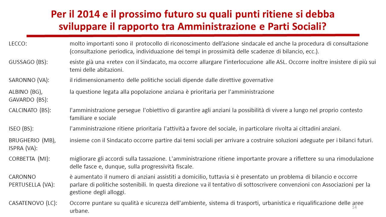 Per il 2014 e il prossimo futuro su quali punti ritiene si debba sviluppare il rapporto tra Amministrazione e Parti Sociali.
