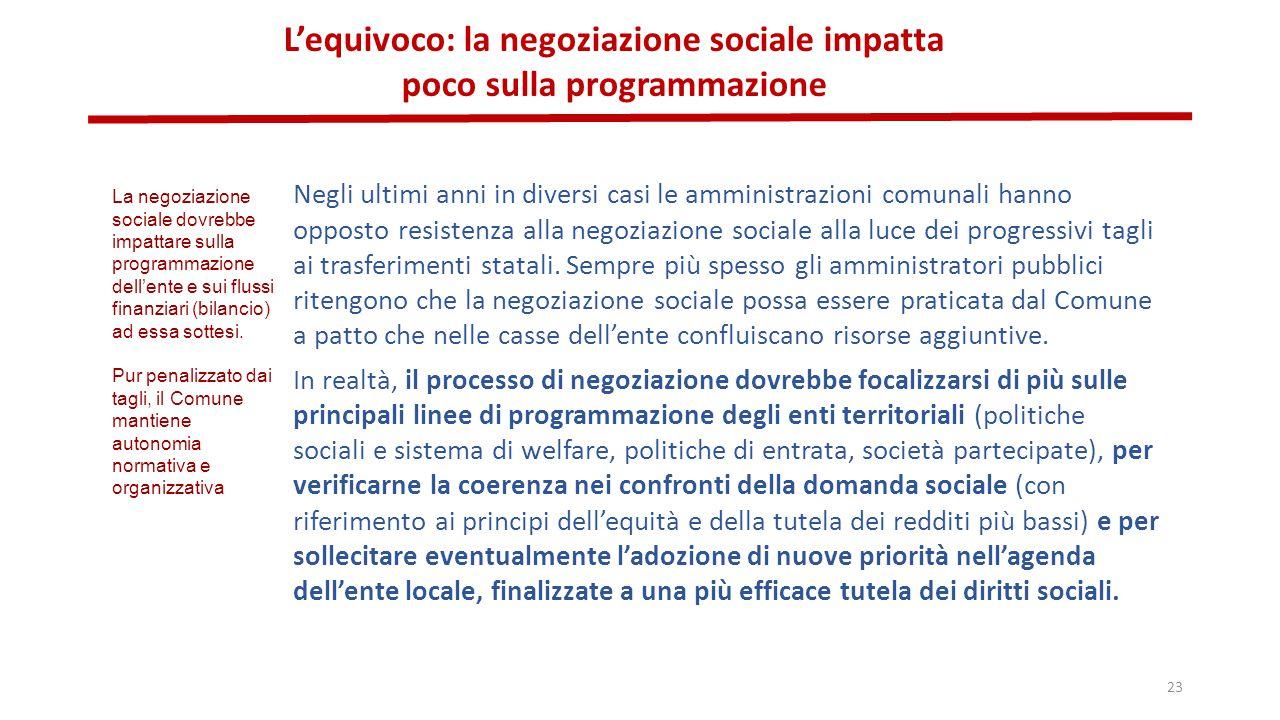 L'equivoco: la negoziazione sociale impatta poco sulla programmazione La negoziazione sociale dovrebbe impattare sulla programmazione dell'ente e sui flussi finanziari (bilancio) ad essa sottesi.