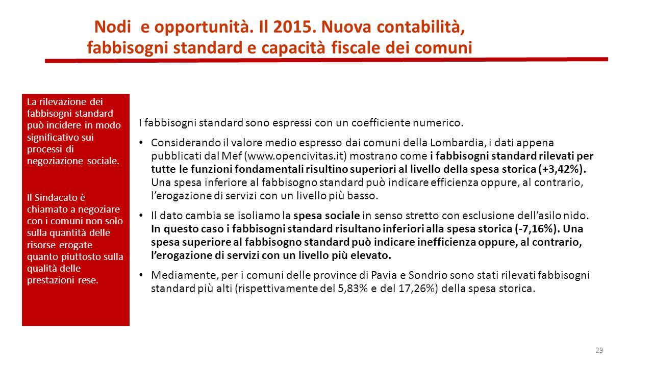 Nodi e opportunità. Il 2015.