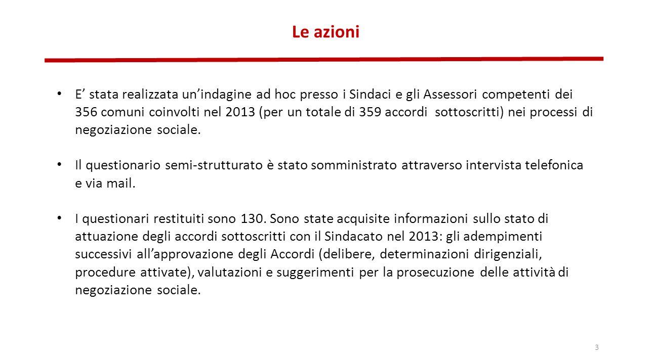 Le azioni E' stata realizzata un'indagine ad hoc presso i Sindaci e gli Assessori competenti dei 356 comuni coinvolti nel 2013 (per un totale di 359 accordi sottoscritti) nei processi di negoziazione sociale.