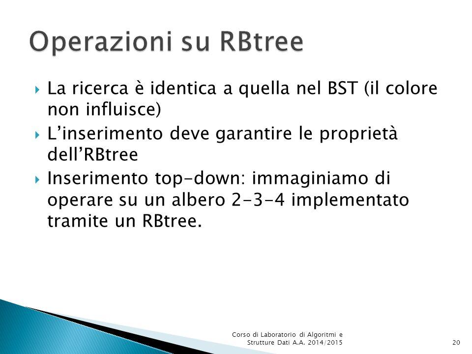  La ricerca è identica a quella nel BST (il colore non influisce)  L'inserimento deve garantire le proprietà dell'RBtree  Inserimento top-down: immaginiamo di operare su un albero 2-3-4 implementato tramite un RBtree.