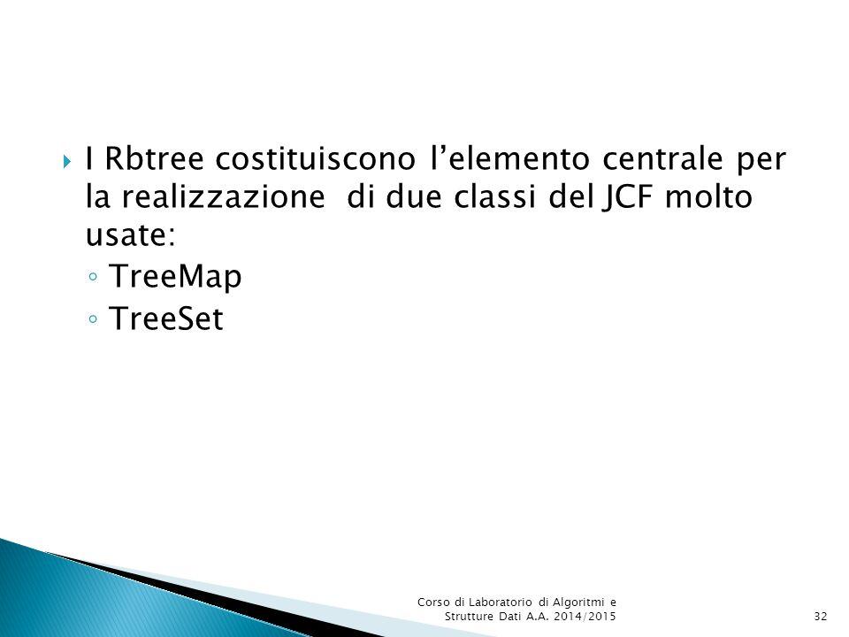  I Rbtree costituiscono l'elemento centrale per la realizzazione di due classi del JCF molto usate: ◦ TreeMap ◦ TreeSet Corso di Laboratorio di Algoritmi e Strutture Dati A.A.