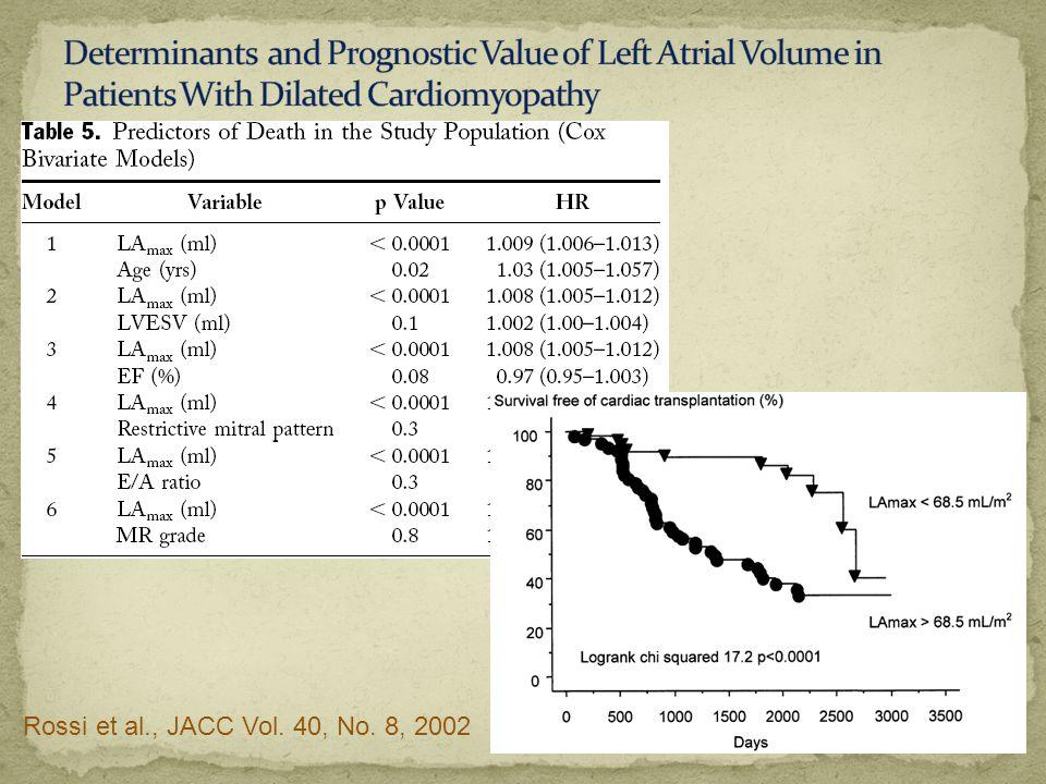Rossi et al., JACC Vol. 40, No. 8, 2002