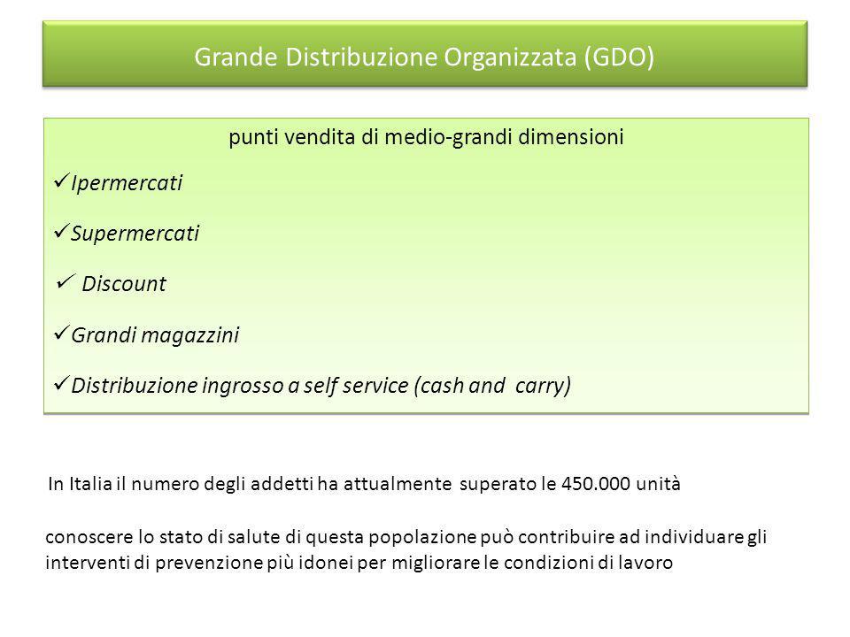 Grande Distribuzione Organizzata (GDO) punti vendita di medio-grandi dimensioni Ipermercati Supermercati Discount Grandi magazzini Distribuzione ingro