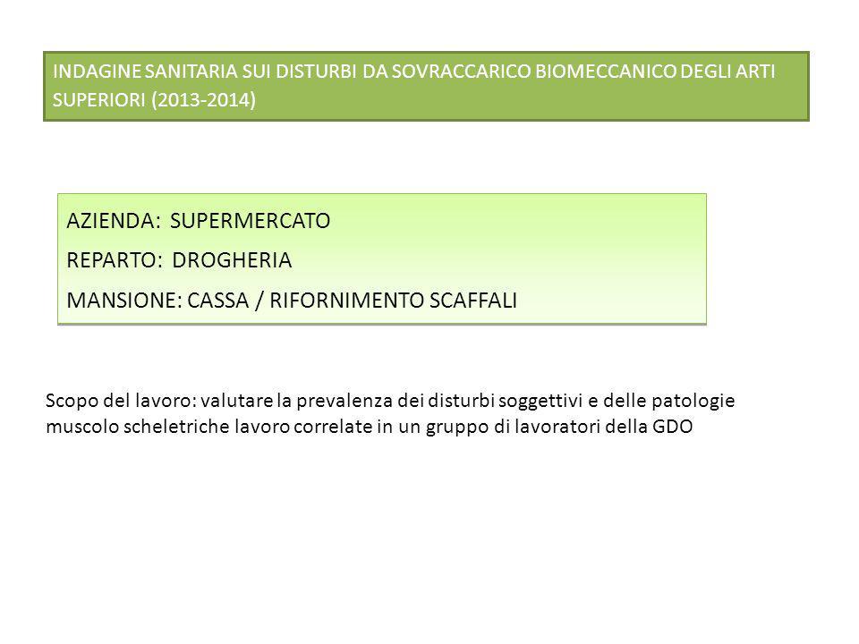 INDAGINE SANITARIA SUI DISTURBI DA SOVRACCARICO BIOMECCANICO DEGLI ARTI SUPERIORI (2013-2014) AZIENDA: SUPERMERCATO REPARTO: DROGHERIA MANSIONE: CASSA
