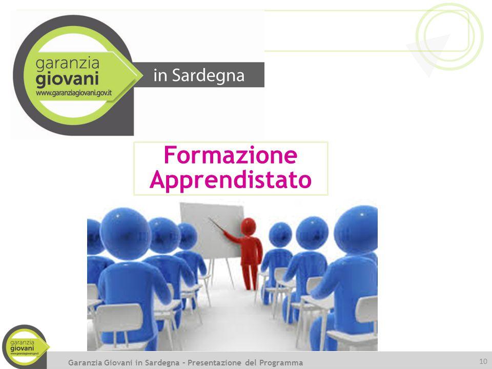 10 Formazione Apprendistato Garanzia Giovani in Sardegna – Presentazione del Programma