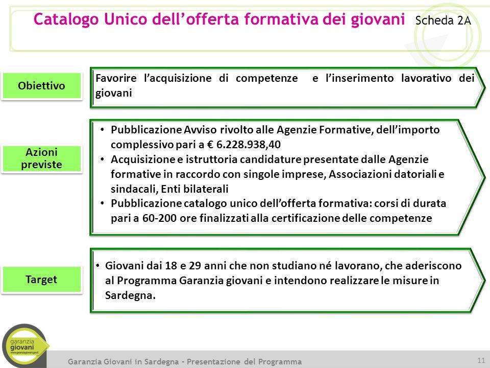 Catalogo Unico dell'offerta formativa dei giovani Scheda 2A Obiettivo Azioni previste Target Favorire l'acquisizione di competenze e l'inserimento lav
