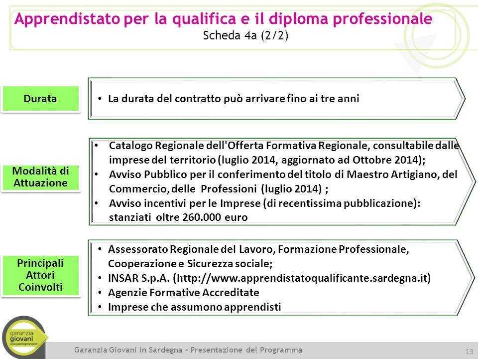 Modalità di Attuazione Principali Attori Coinvolti Catalogo Regionale dell'Offerta Formativa Regionale, consultabile dalle imprese del territorio (lug
