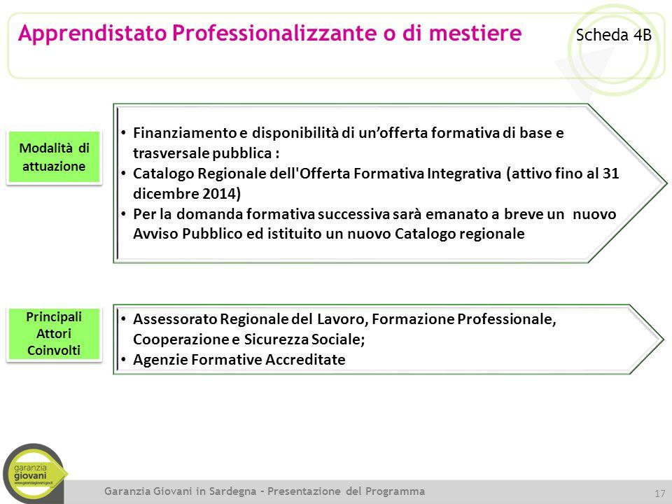 Apprendistato Professionalizzante o di mestiere Scheda 4B Modalità di attuazione Finanziamento e disponibilità di un'offerta formativa di base e trasv