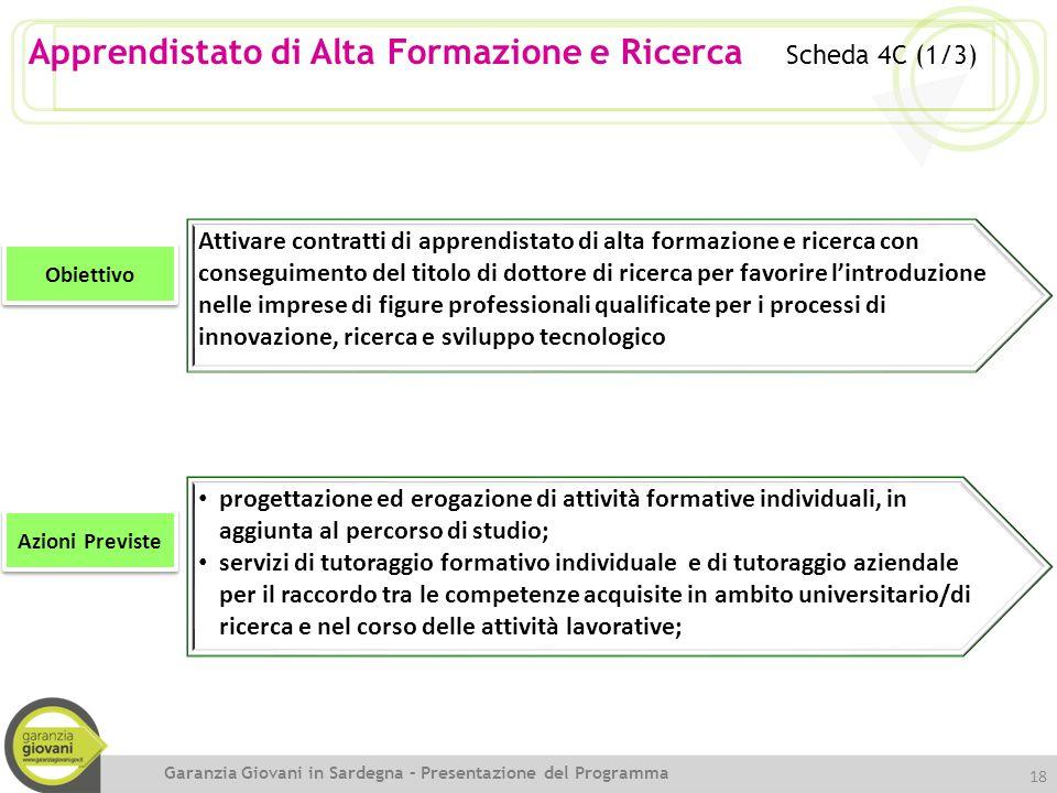 Apprendistato di Alta Formazione e Ricerca Scheda 4C (1/3) Obiettivo Azioni Previste Attivare contratti di apprendistato di alta formazione e ricerca