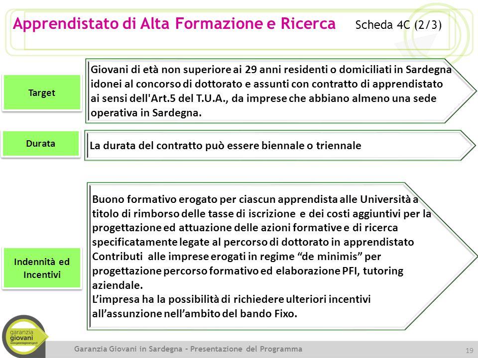 Target Giovani di età non superiore ai 29 anni residenti o domiciliati in Sardegna idonei al concorso di dottorato e assunti con contratto di apprendi