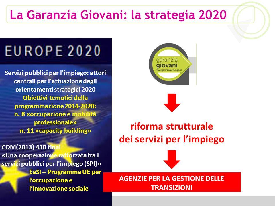 La Garanzia Giovani: la strategia 2020 riforma strutturale dei servizi per l'impiego AGENZIE PER LA GESTIONE DELLE TRANSIZIONI Servizi pubblici per l'