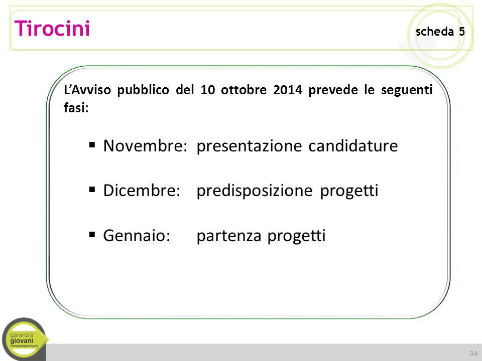 Tirocini scheda 5 34 L'Avviso pubblico del 10 ottobre 2014 prevede le seguenti fasi:  Novembre: presentazione candidature  Dicembre: predisposizione