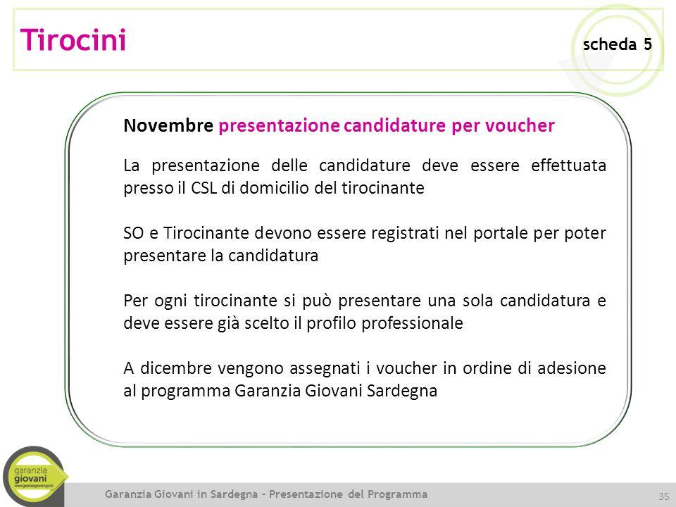 35 Novembre presentazione candidature per voucher La presentazione delle candidature deve essere effettuata presso il CSL di domicilio del tirocinante