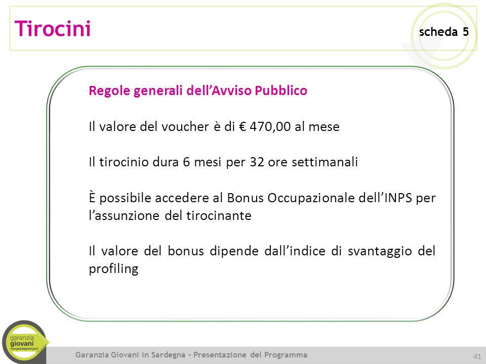 41 Regole generali dell'Avviso Pubblico Il valore del voucher è di € 470,00 al mese Il tirocinio dura 6 mesi per 32 ore settimanali È possibile accede
