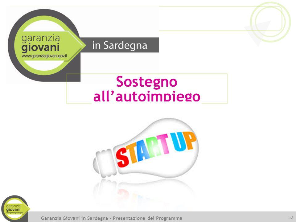 52 Sostegno all'autoimpiego Garanzia Giovani in Sardegna – Presentazione del Programma