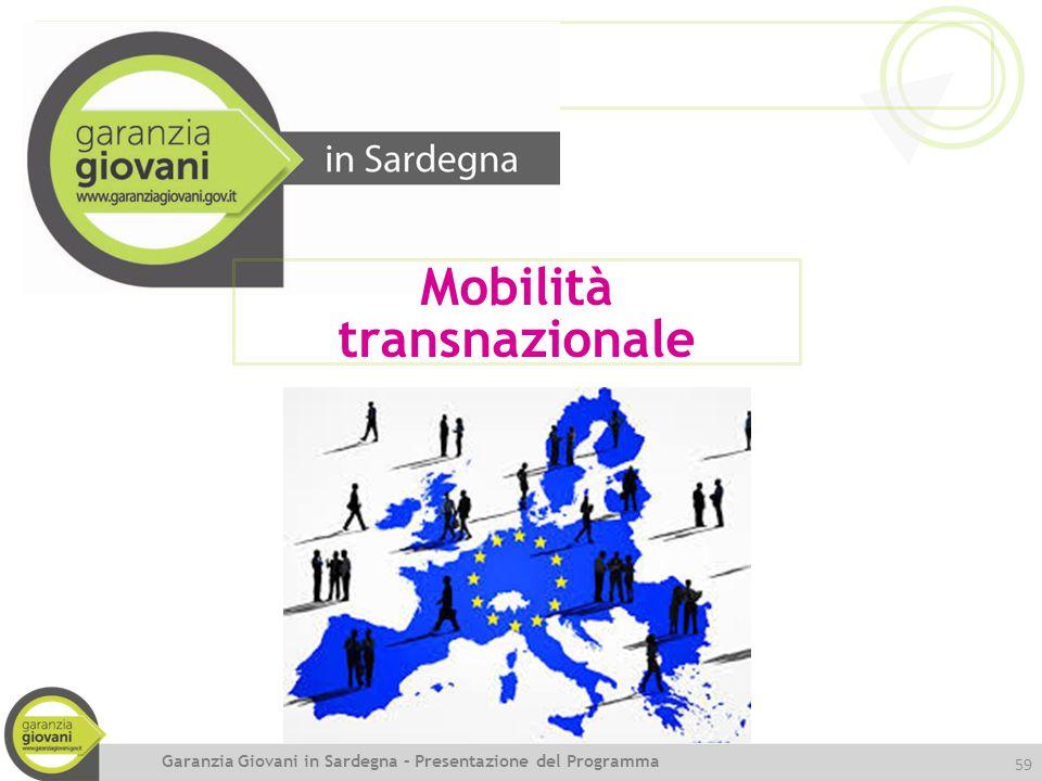 59 Mobilità transnazionale Garanzia Giovani in Sardegna – Presentazione del Programma