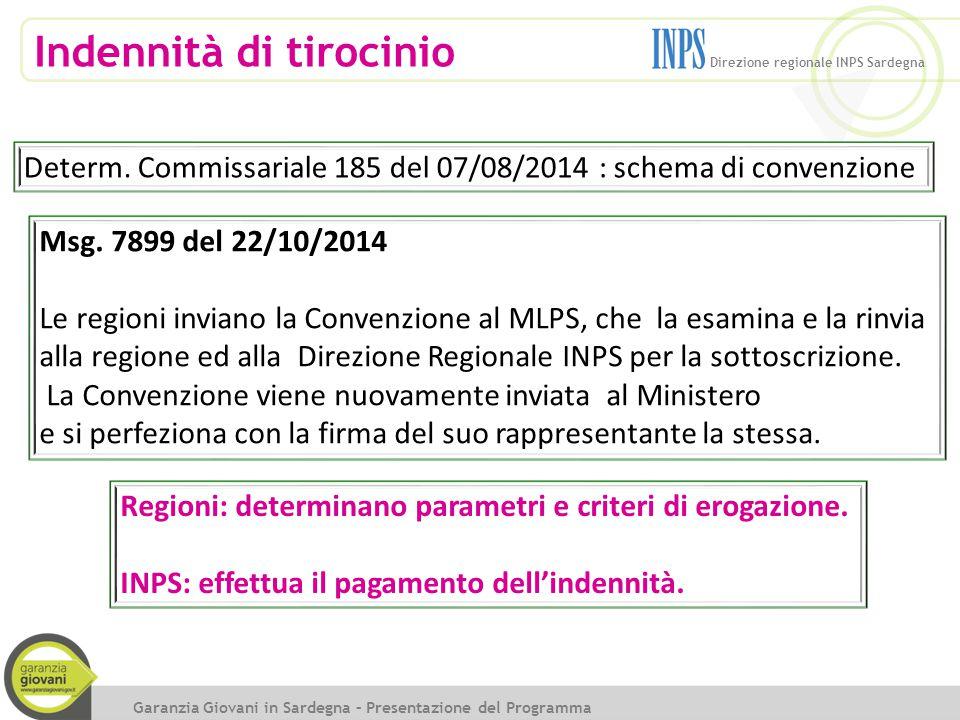 Indennità di tirocinio Determ. Commissariale 185 del 07/08/2014 : schema di convenzione Msg. 7899 del 22/10/2014 Le regioni inviano la Convenzione al