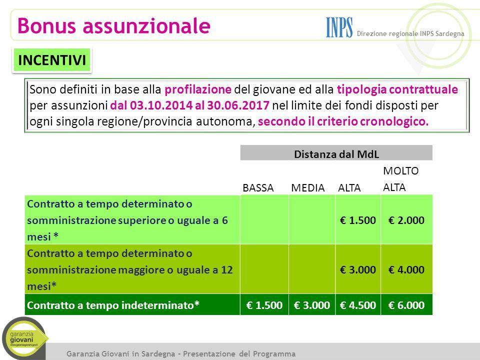Bonus assunzionale Distanza dal MdL BASSAMEDIAALTA MOLTO ALTA Contratto a tempo determinato o somministrazione superiore o uguale a 6 mesi * € 1.500€