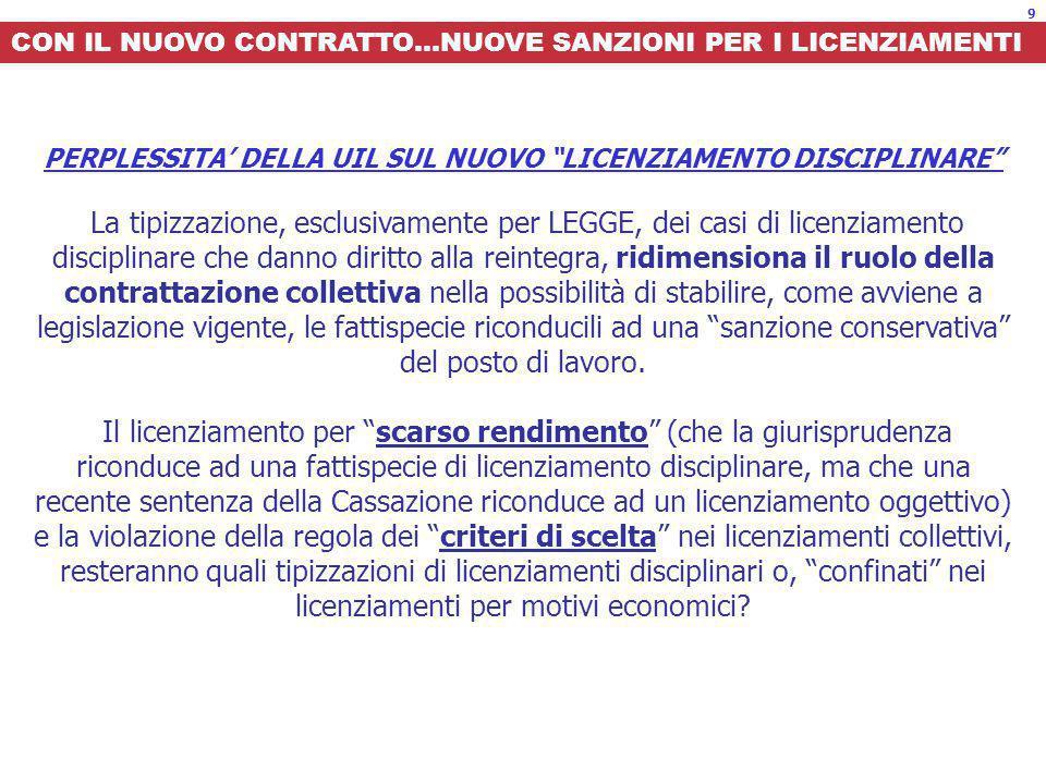 3) In caso di LICENZIAMENTO PER MOTIVI ECONOMICI: SOLO INDENNITA' ECONOMICA proporzionale all'anzianità di servizio del lavoratore.