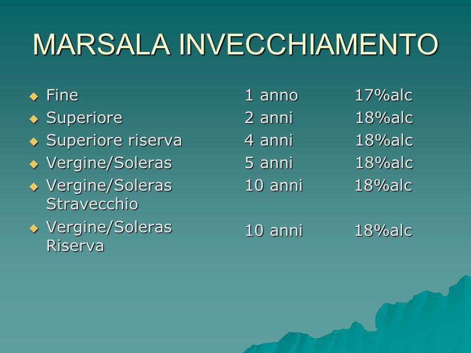 MARSALA INVECCHIAMENTO  Fine  Superiore  Superiore riserva  Vergine/Soleras  Vergine/Soleras Stravecchio  Vergine/Soleras Riserva 1 anno 17%alc 2 anni 18%alc 4 anni 18%alc 5 anni 18%alc 10 anni 18%alc