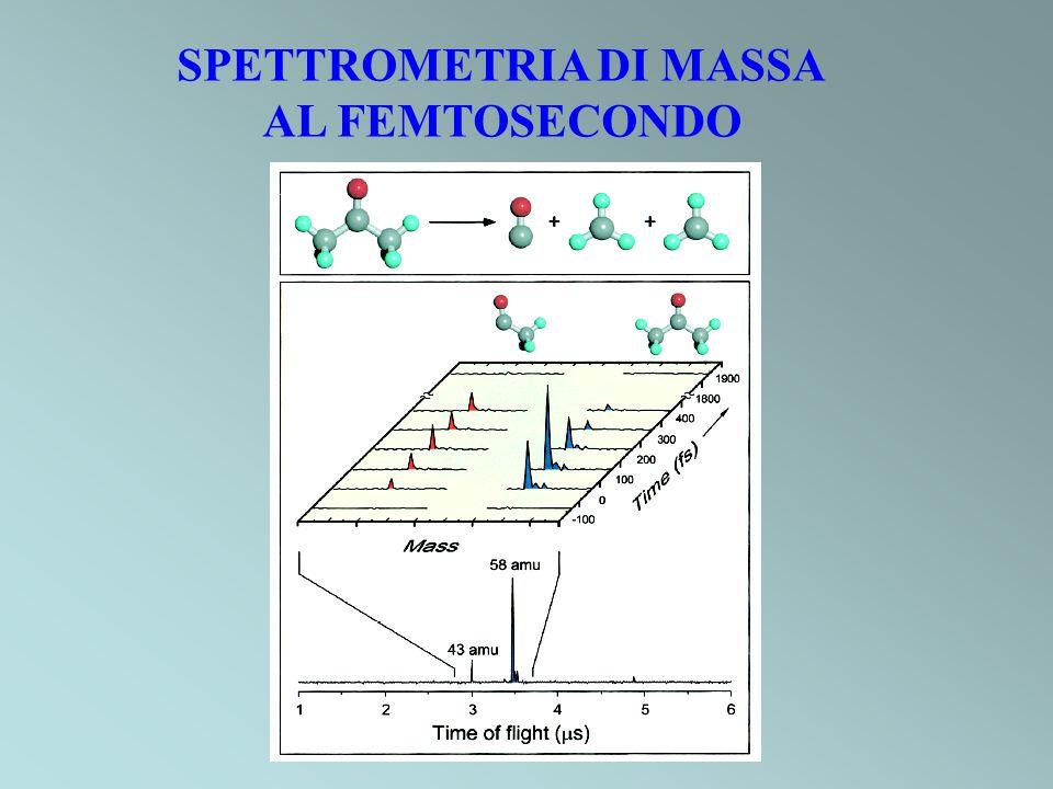 SPETTROMETRIA DI MASSA AL FEMTOSECONDO