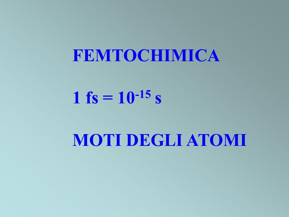 FEMTOCHIMICA 1 fs = 10 -15 s MOTI DEGLI ATOMI