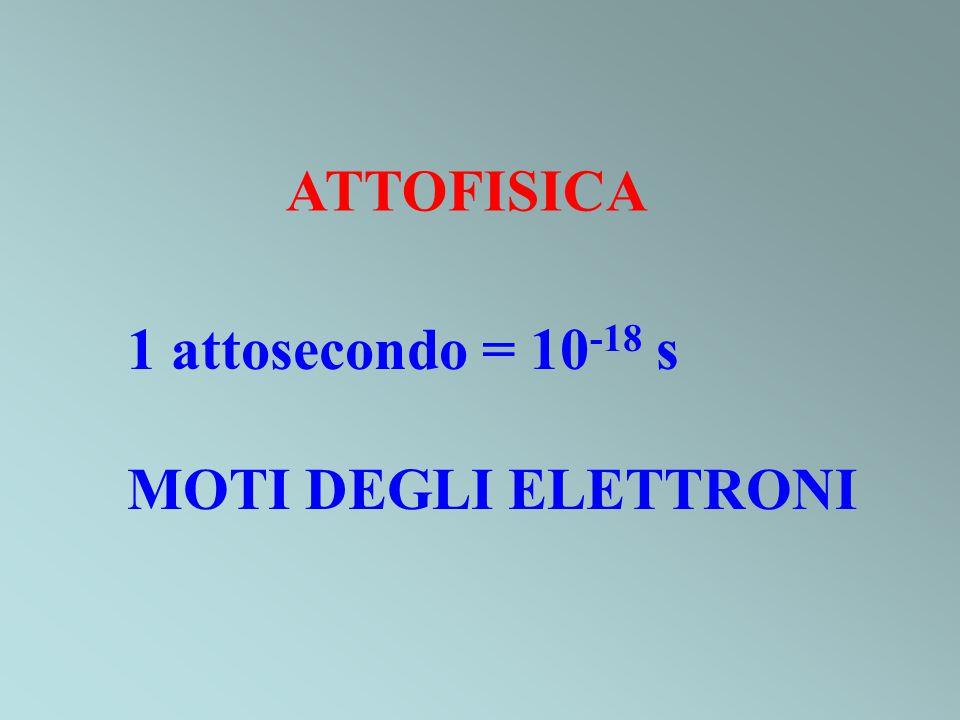 ATTOFISICA 1 attosecondo = 10 -18 s MOTI DEGLI ELETTRONI